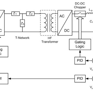 (PDF) PID Controller for Series-Parallel Resonant