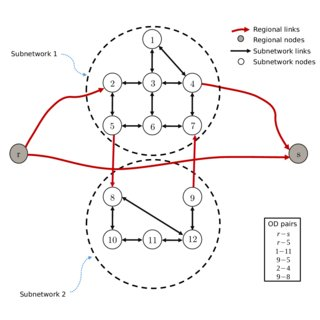 (PDF) A decomposition approach to the static traffic