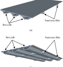 isometric views of the proposed roofing system a top view b [ 850 x 954 Pixel ]