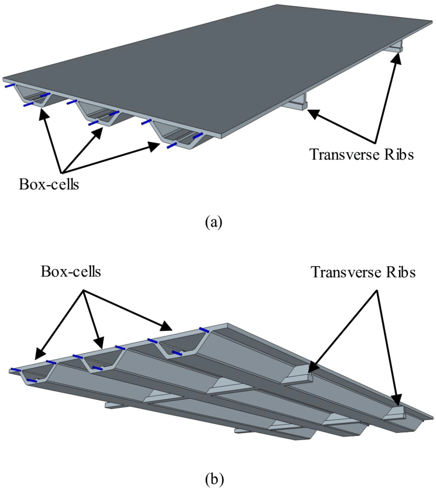 medium resolution of isometric views of the proposed roofing system a top view b