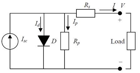 Single photovoltaic cell equivalent circuit diagram