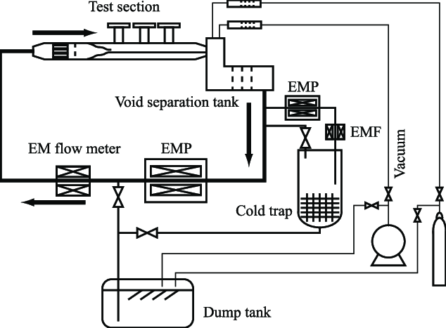shows the piping and instrumentation diagram (P&ID) of the