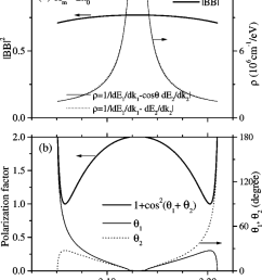 a the transition matrix element b 1s k 1 b 1s k 2 [ 850 x 1037 Pixel ]