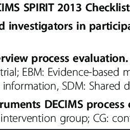 Overview of the process evaluation steps (from Grant et al