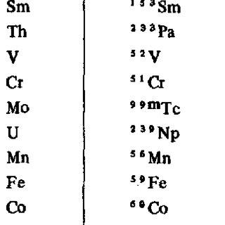 (PDF) Atmospheric deposition of heavy metals in Norway