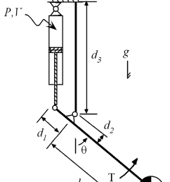 kinematic diagram of single degree of freedom manipulator  [ 850 x 1275 Pixel ]