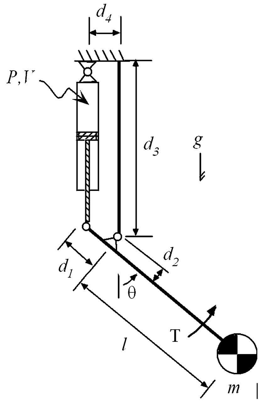 medium resolution of kinematic diagram of single degree of freedom manipulator