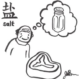 (PDF) Dietary salt intake and stroke