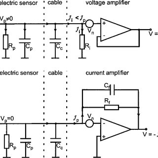 Equivalent circuit diagram for voltage (V) mode a and
