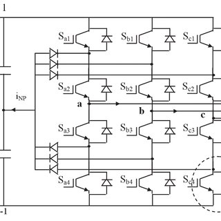 Manufacturing process flow chart of the stator coil