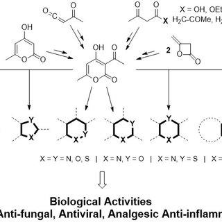 (PDF) DEHYDROACETIC ACID (Part 1) : CHEMICAL AND