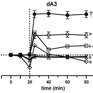 (PDF) Molecular Mechanisms of Peritoneal Dialysis–Induced