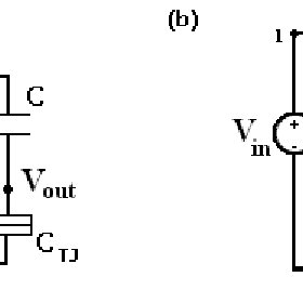 (a) Single electron transistor circuit, (b) Measured