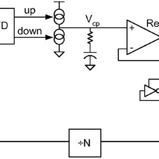 (PDF) Replica Compensated Linear Regulators for Supply