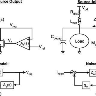 Push-pull shunt regulator topology and example current