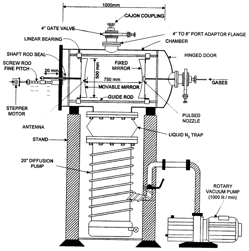 Schematic diagram of the mechanical design of PNFTMW
