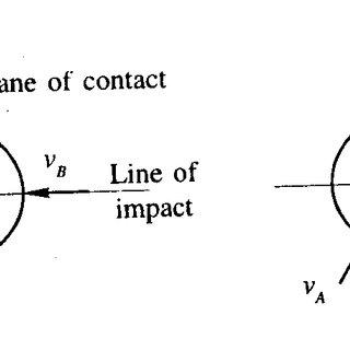 (PDF) ENGINEERING MECHANICS: DYNAMICS