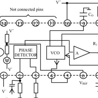 (PDF) PHASE LOCKED LOOP BEHAVIORAL MODELING