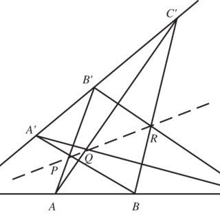 (PDF) The Theorem of Pappus: A Bridge between Algebra and