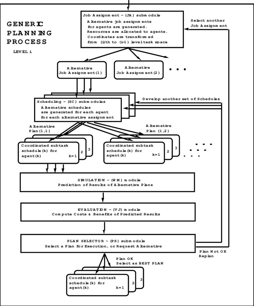 medium resolution of 1990 bronco 2 fuse box diagram explained wiring diagrams 05 ford explorer fuse diagram 1990 bronco