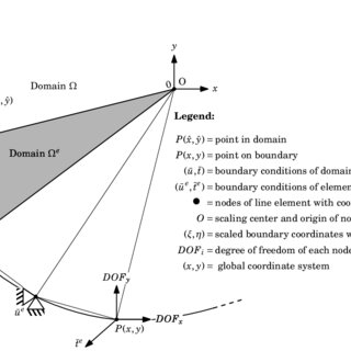 (PDF) The Scaled Boundary Finite Element Method for the