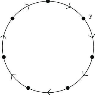 4: Circuito eléctrico de la membrana neuronal en el modelo