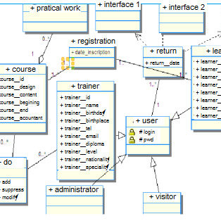 course management system class diagram saginomiya oil pressure switch wiring illustration of learning lms architecture