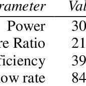 (PDF) Part-Load Performance of Gas Turbines: Part II