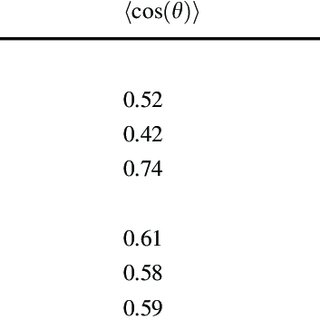 (PDF) Summer movements, predation and habitat use of