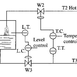 (PDF) Fault diagnosis hybrid system using a Luenberger
