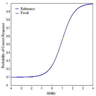 (PDF) GENDER DIFFERENTIAL ITEM FUNCTIONING ON A NINTH
