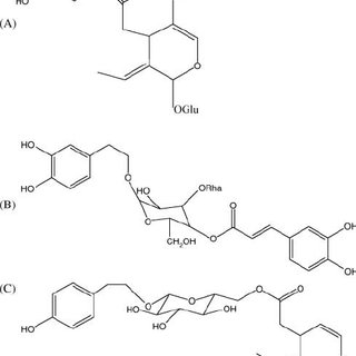(PDF) The phenolic compounds of olive oil: Structure