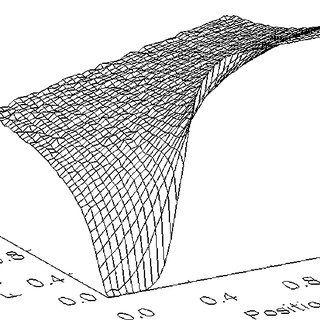 Relation between the fan-beam and parallel-beam geometry