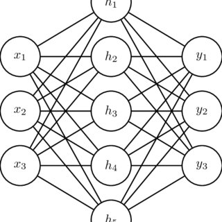(PDF) Deep Reinforcement Learning for Coordination in