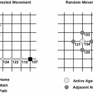(PDF) Exploring The Geography of Routine Activity Theory