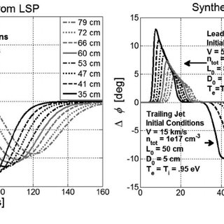 (PDF) Multi-chord fiber-coupled interferometry of