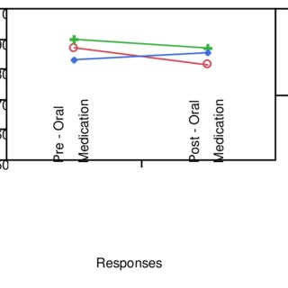 (PDF) EFFECTIVENESS OF SIMULATION TRAINING TO IMPROVE