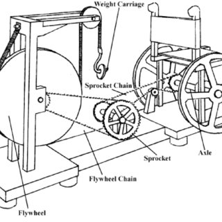 Schematic view of the wheelchair ergometer. Labels denote
