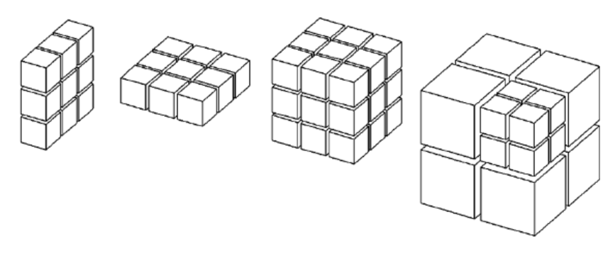 Variations of three-dimensional coding scheme using grid