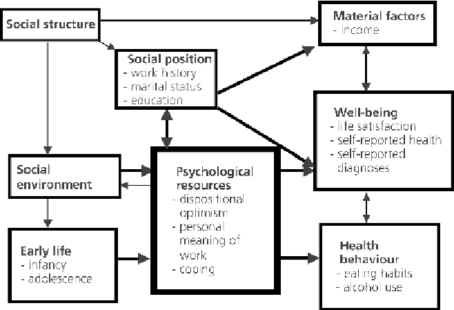Theoretical framework of the study. A proposed path model