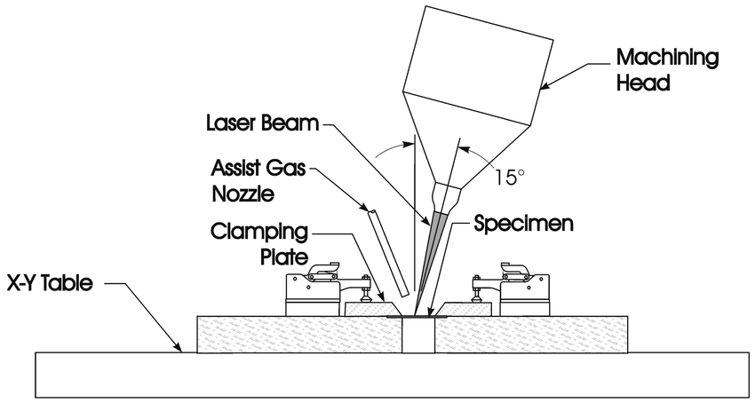 —Schematic of the welding jig used in the welding