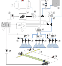 the structure used for the automation of the advanced sensor based platform  [ 850 x 1074 Pixel ]