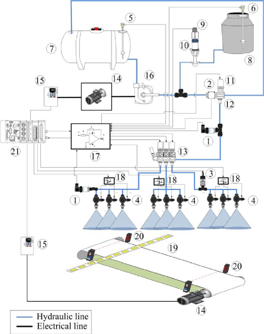 hight resolution of the structure used for the automation of the advanced sensor based platform