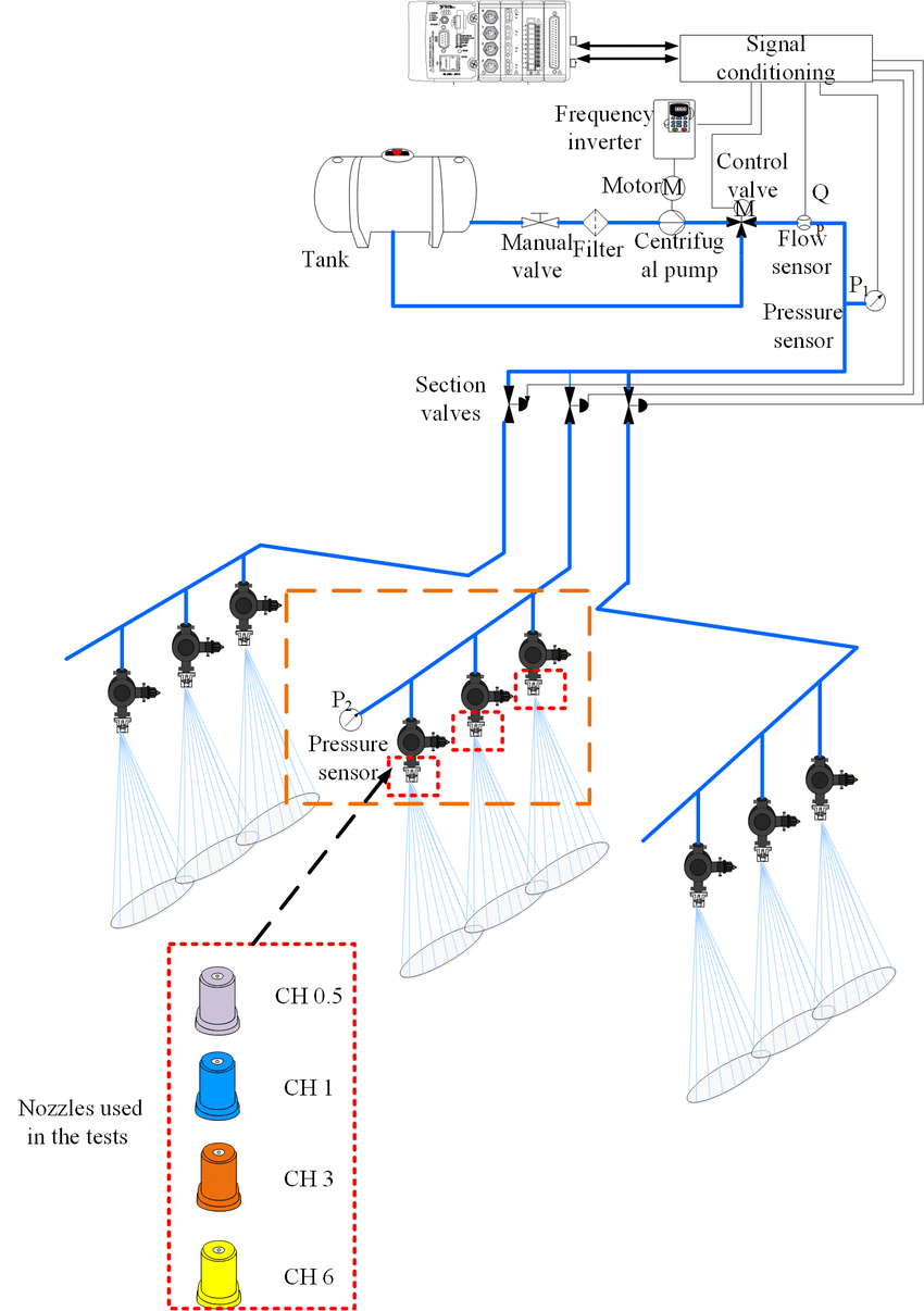 medium resolution of hydraulic and electrical configuration of the sdpa for testing and estimation of the fluidic resistance of