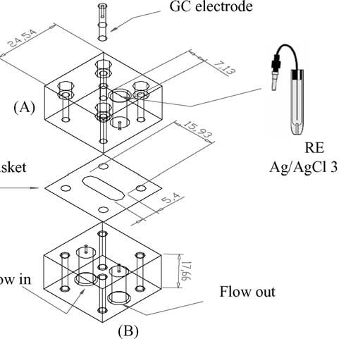 Block diagrams of the single line continuous-flow systems