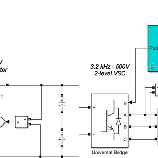 Basic control structure of a three-phase grid-connected PV