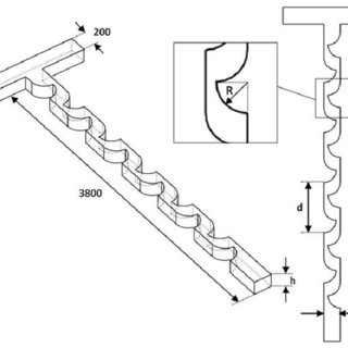 (PDF) An efficient passive planar micromixer with fin