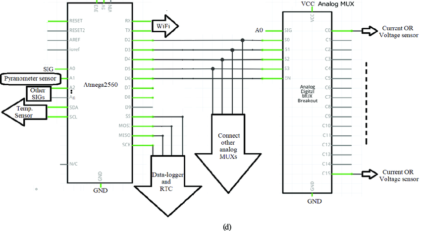 (Continued.) (a). Simplified block diagram showing the