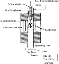 Schematic of the electrically heated laminar-flow drop ...