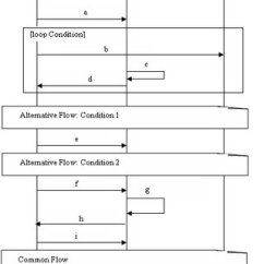 Uml Sequence Diagram Alternate Flow 1996 Chevy 1500 Wiring Pdf Test Case Generation By Means Of Diagrams And Example